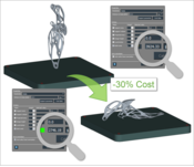 Estimate and compare the costs of the printed parts