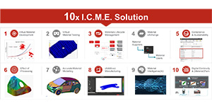 10x ICME to Save Time, Cost and Weight in Materials Simulation